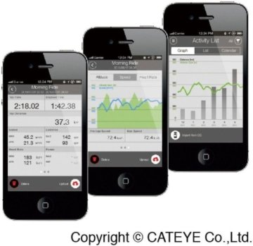 Cateye Fahrradcomputer Strada Smart CC-RD500B - Smartphone - GPS