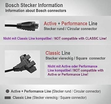 Bosch PowerPack 500 Frame, 500Wh, inkl. Bedienungsanleitung Rahmenakku, Anthrazit, Wh-36 V - 2