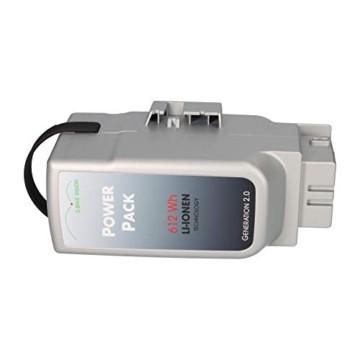 E-Bike Vision Power Pack Ersatzakku für Panasonic Antriebsystem 36V 17Ah 612 Wh + 4A Ladegerät AKKUman Set - 7